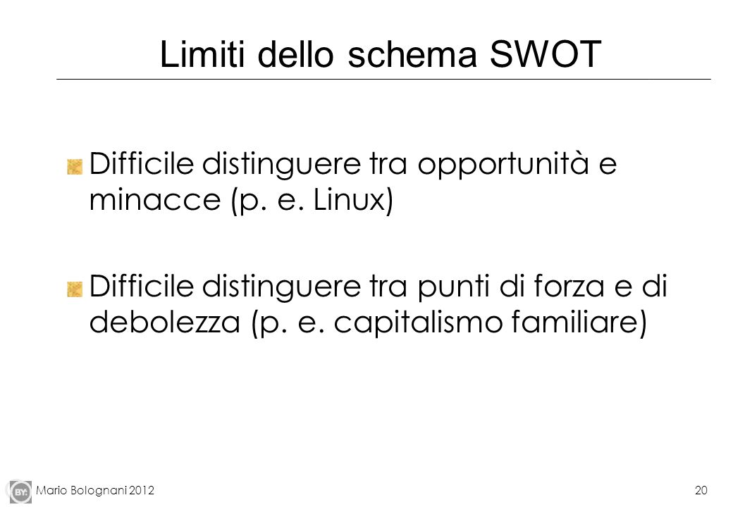 Limiti dello schema SWOT