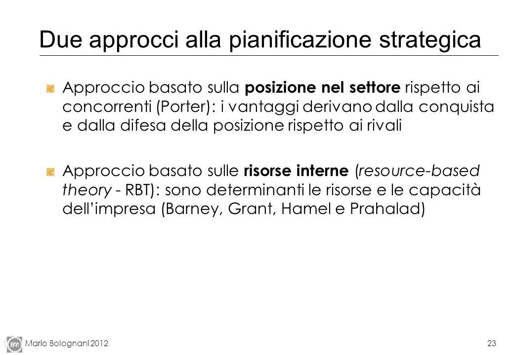 Due approcci alla pianificazione strategica