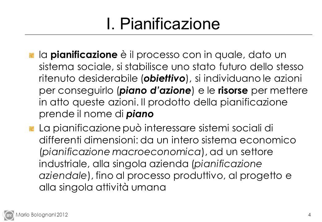 I. Pianificazione