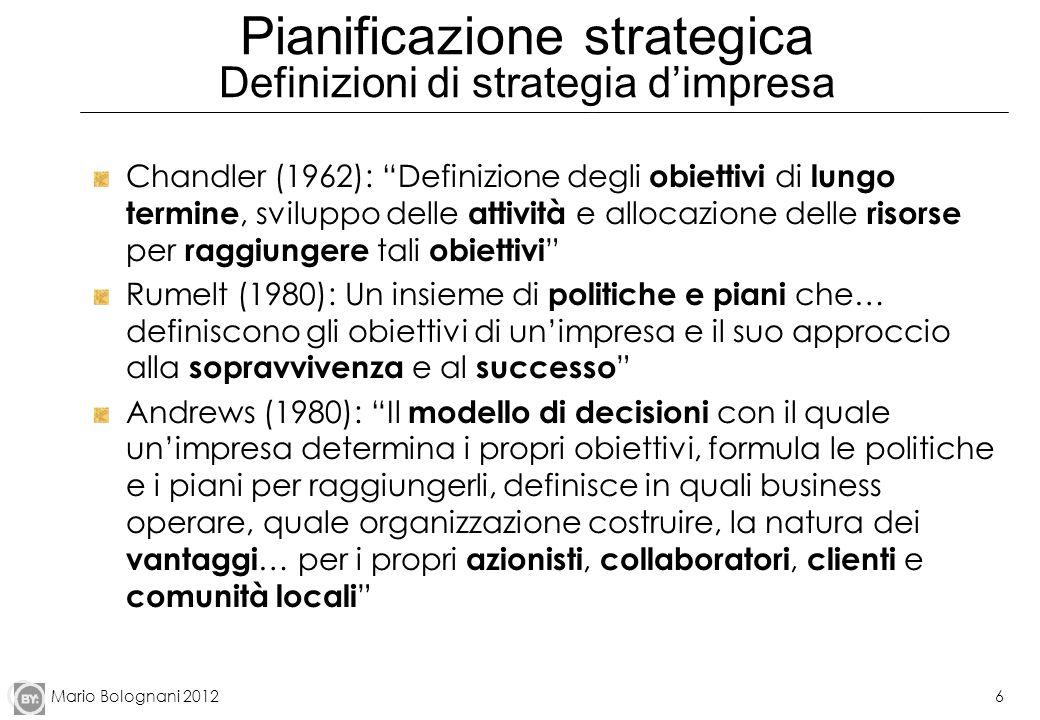 Pianificazione strategica Definizioni di strategia d'impresa
