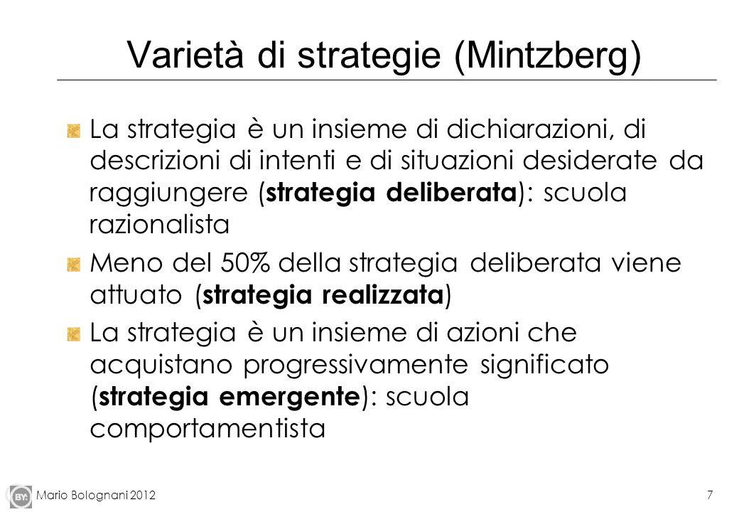 Varietà di strategie (Mintzberg)