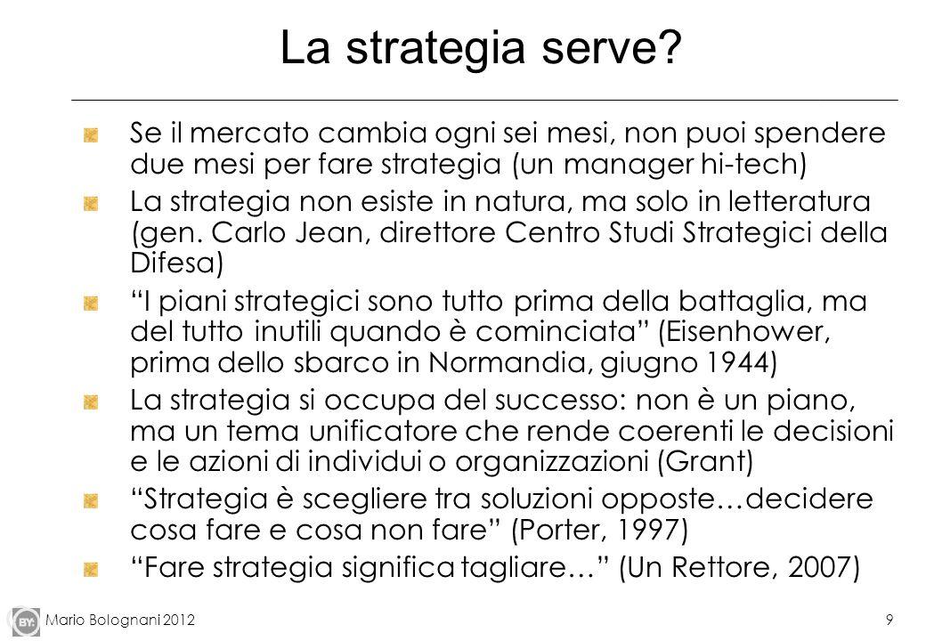 La strategia serve Se il mercato cambia ogni sei mesi, non puoi spendere due mesi per fare strategia (un manager hi-tech)