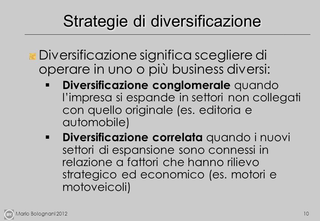 Strategie di diversificazione