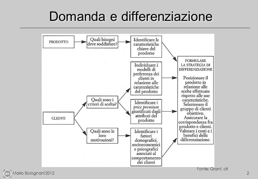 Domanda e differenziazione