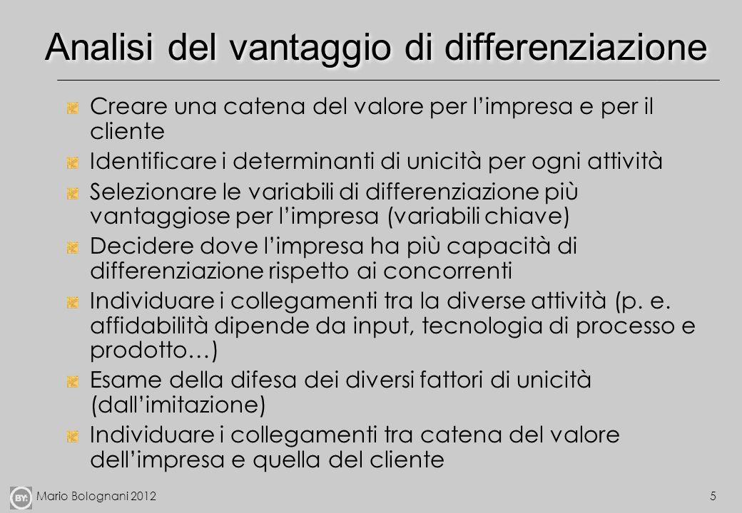 Analisi del vantaggio di differenziazione