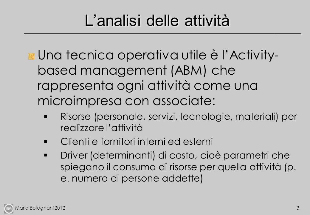 L'analisi delle attività