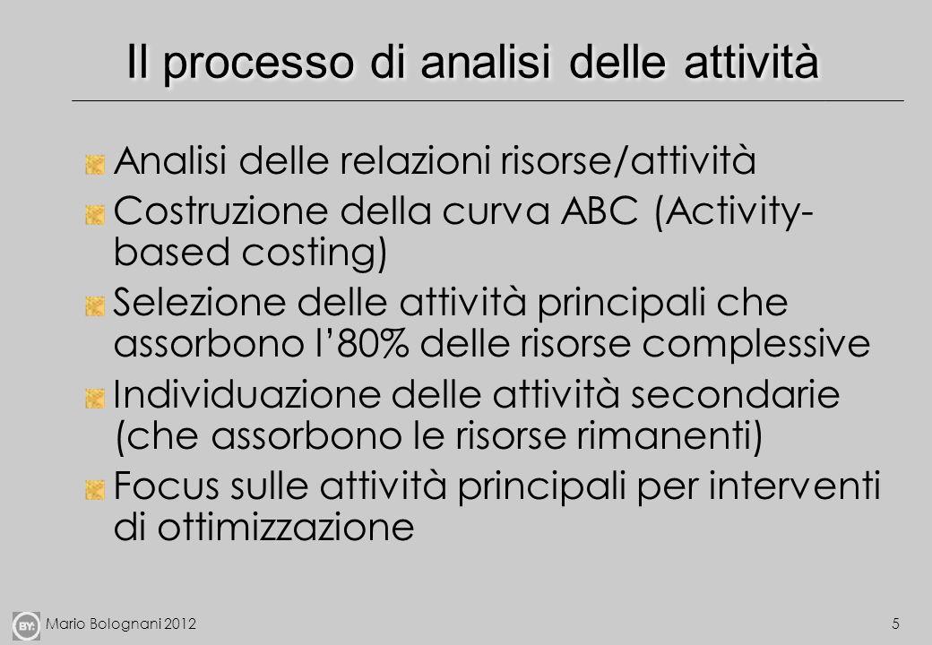 Il processo di analisi delle attività
