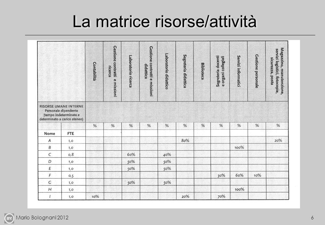 La matrice risorse/attività