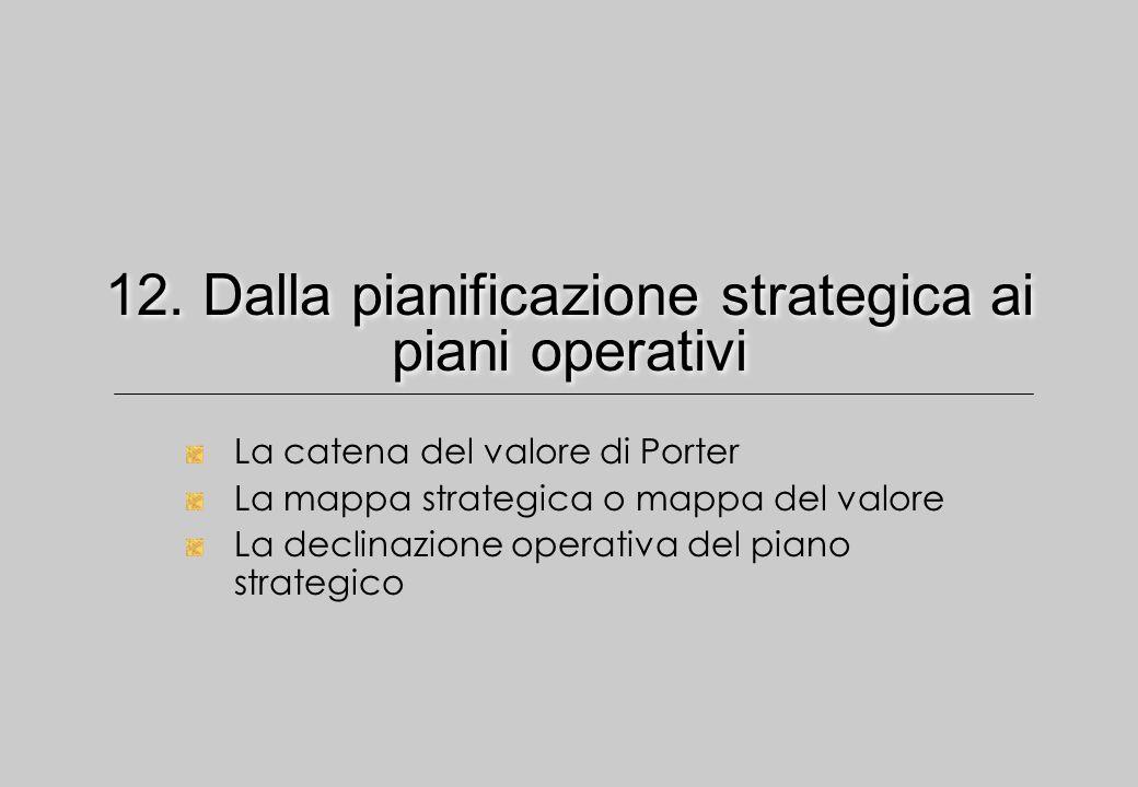 12. Dalla pianificazione strategica ai piani operativi