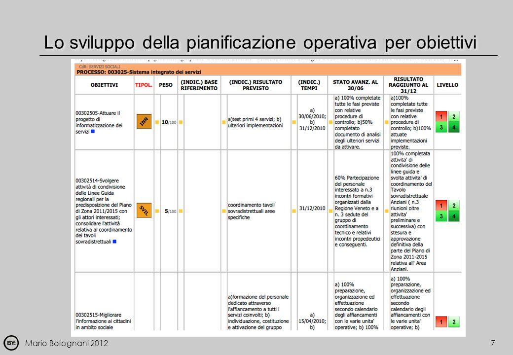 Lo sviluppo della pianificazione operativa per obiettivi