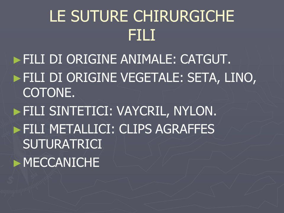 LE SUTURE CHIRURGICHE FILI