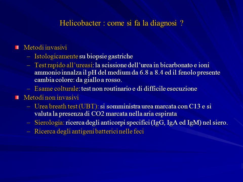 Helicobacter : come si fa la diagnosi