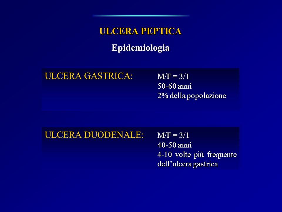ULCERA PEPTICA Epidemiologia