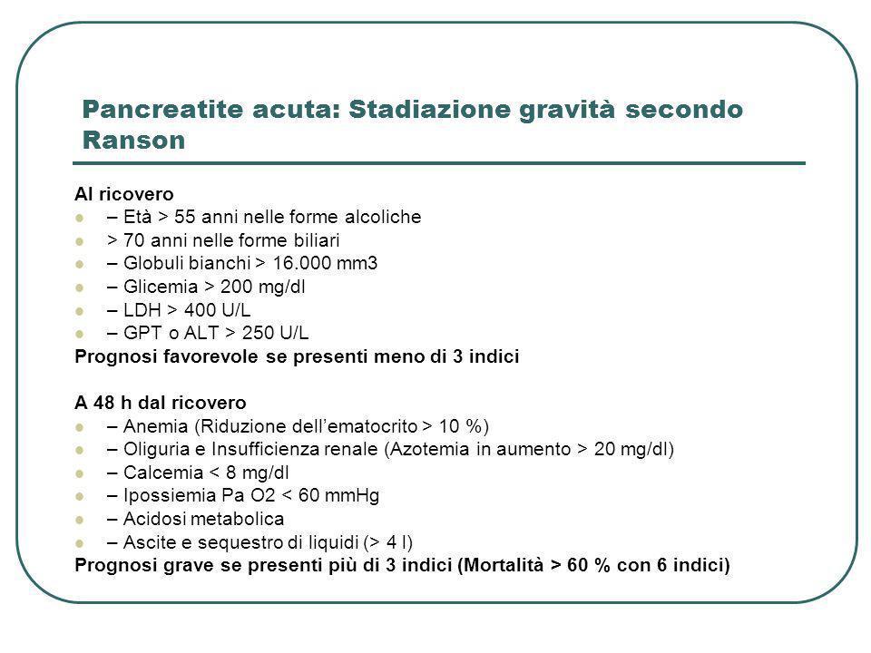 Pancreatite acuta: Stadiazione gravità secondo Ranson
