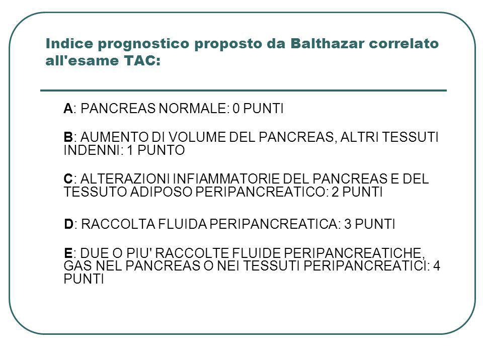 Indice prognostico proposto da Balthazar correlato all esame TAC: