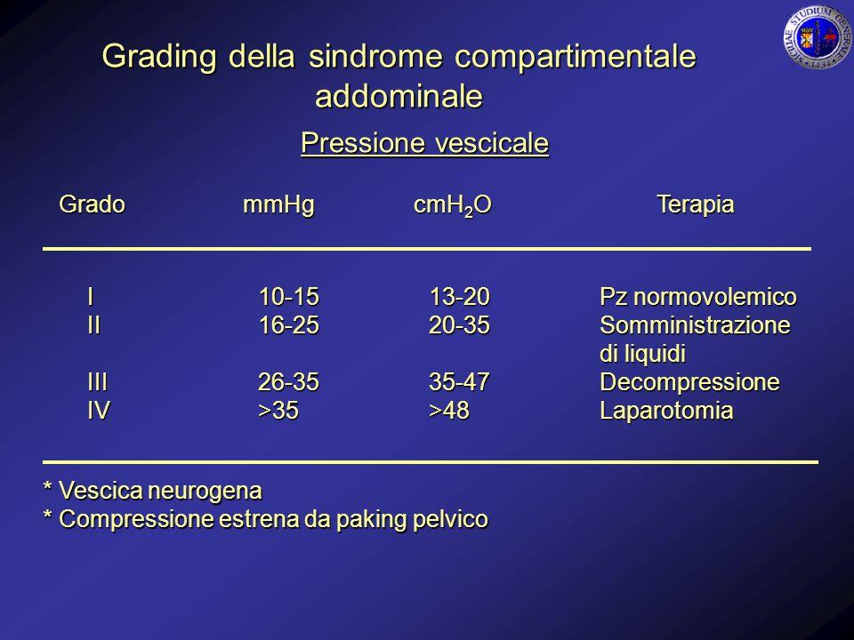 Grading della sindrome compartimentale addominale