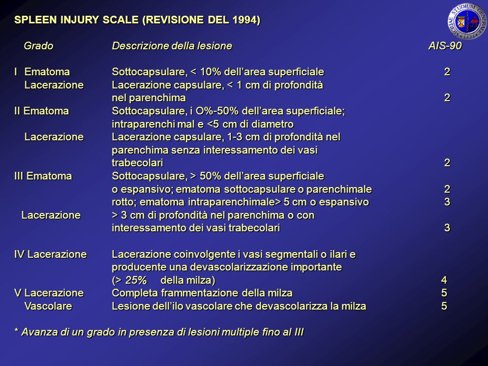 SPLEEN INJURY SCALE (REVISIONE DEL 1994)