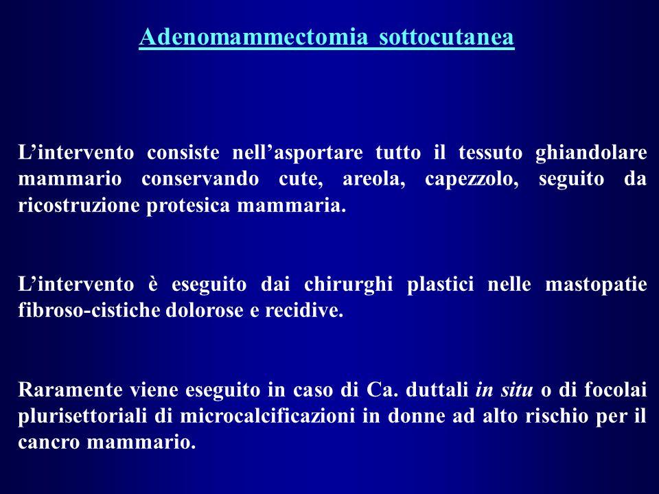 Adenomammectomia sottocutanea