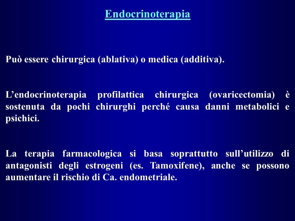 Endocrinoterapia Può essere chirurgica (ablativa) o medica (additiva).