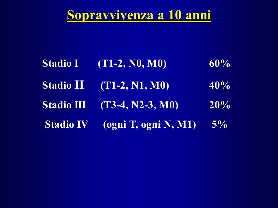 Stadio IV (ogni T, ogni N, M1) 5%