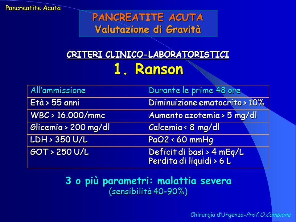 1. Ranson PANCREATITE ACUTA Valutazione di Gravità