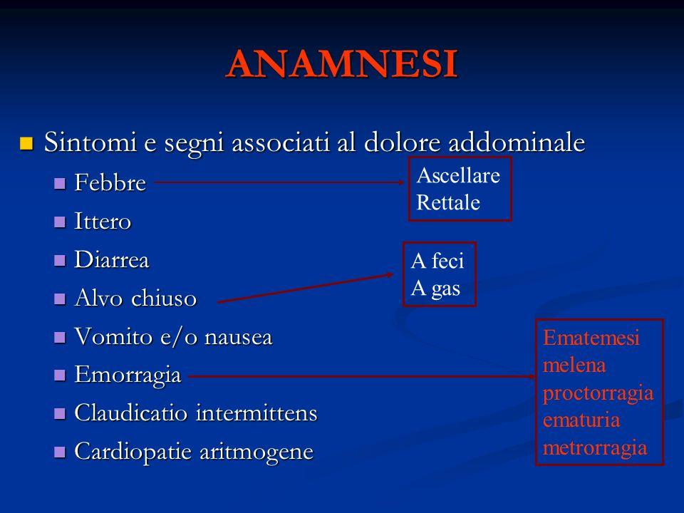 ANAMNESI Sintomi e segni associati al dolore addominale Febbre Ittero