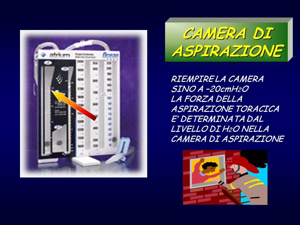CAMERA DI ASPIRAZIONE RIEMPIRE LA CAMERA SINO A –20cmH2O