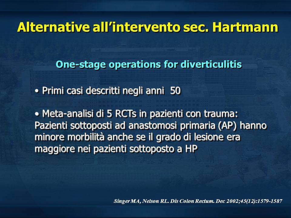 Alternative all'intervento sec. Hartmann