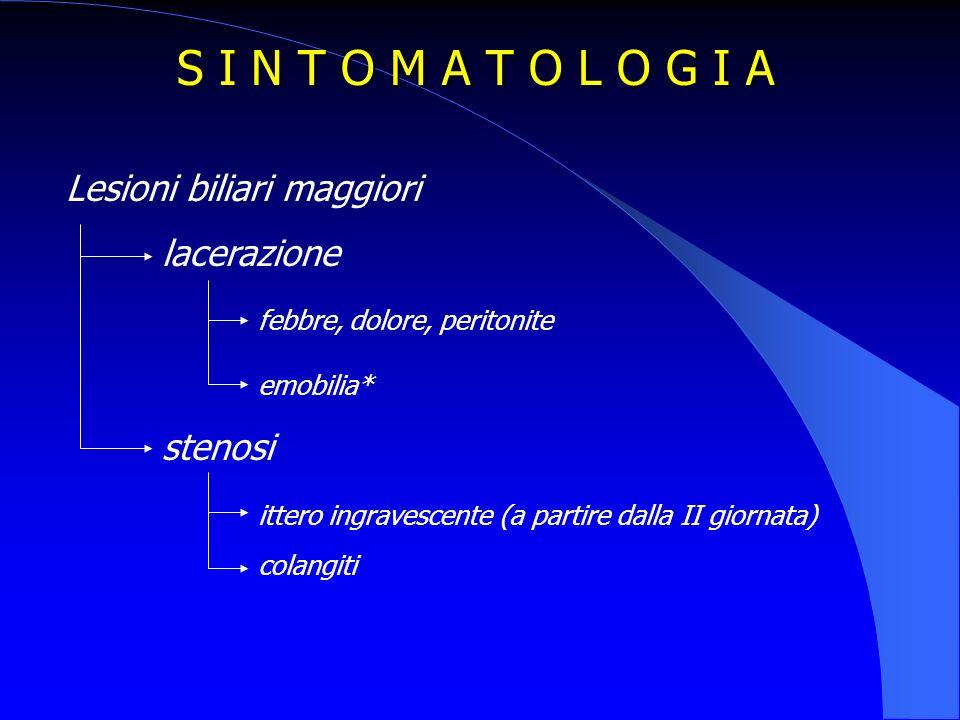 S I N T O M A T O L O G I A Lesioni biliari maggiori lacerazione