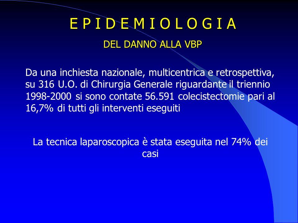 La tecnica laparoscopica è stata eseguita nel 74% dei casi