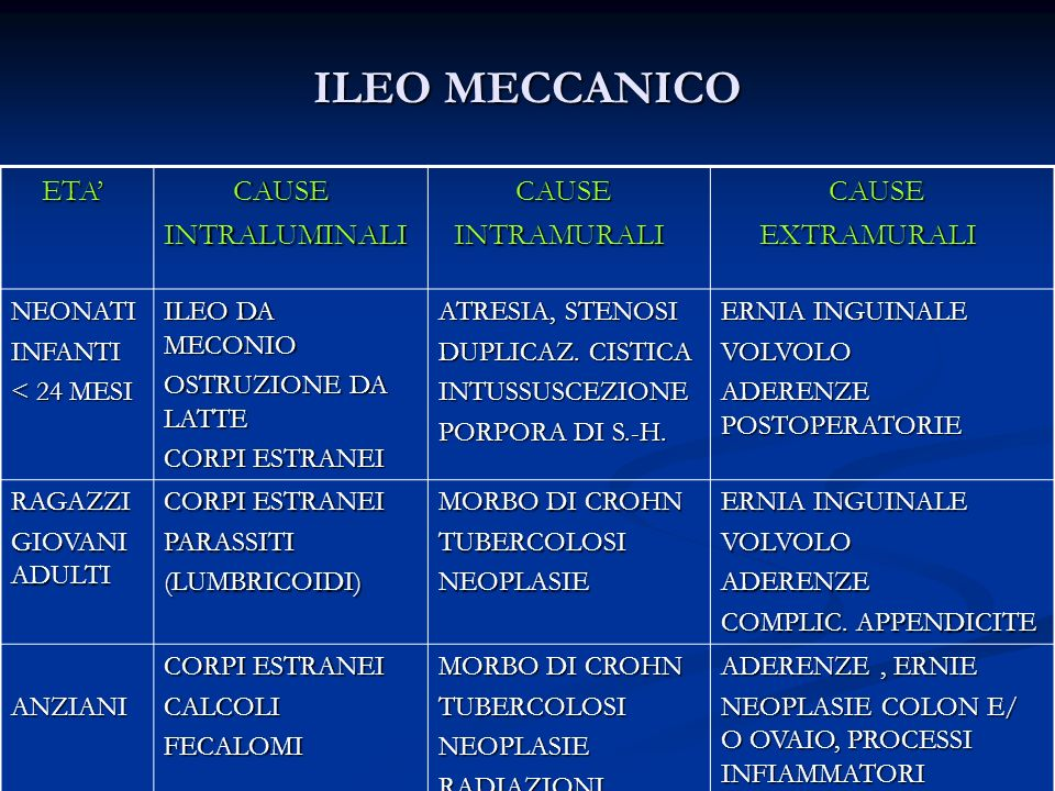 ILEO MECCANICO ETA' CAUSE INTRALUMINALI INTRAMURALI EXTRAMURALI