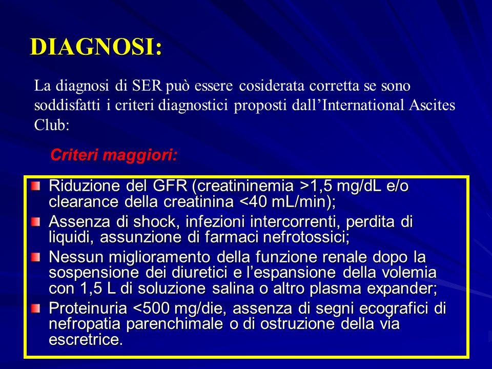 DIAGNOSI: La diagnosi di SER può essere cosiderata corretta se sono soddisfatti i criteri diagnostici proposti dall'International Ascites Club: