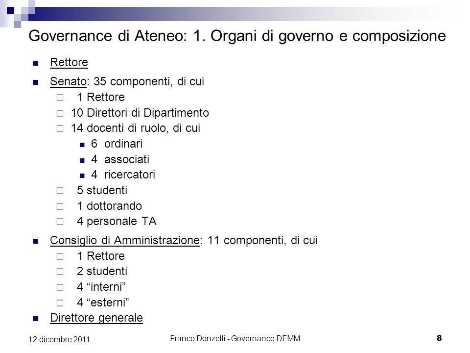 Governance di Ateneo: 1. Organi di governo e composizione