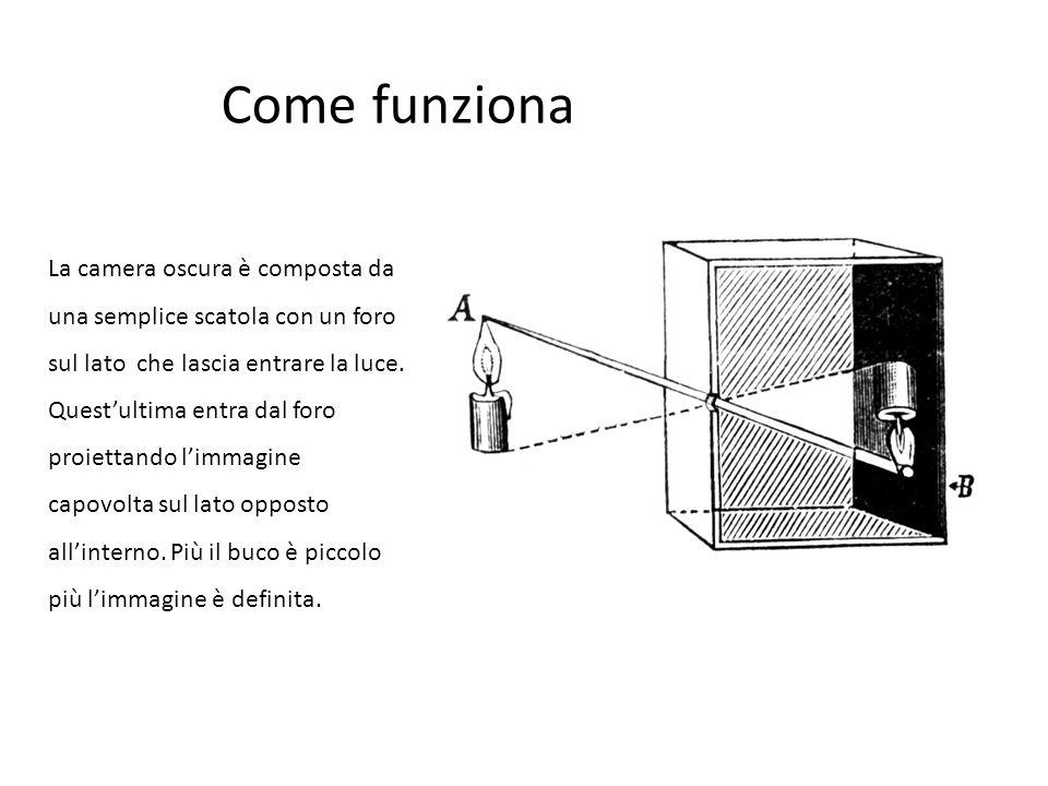 Come funziona La camera oscura è composta da una semplice scatola con un foro sul lato che lascia entrare la luce.