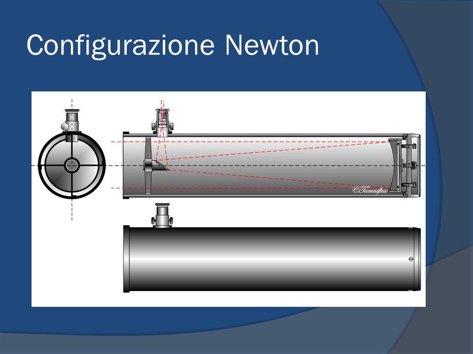 Configurazione Newton