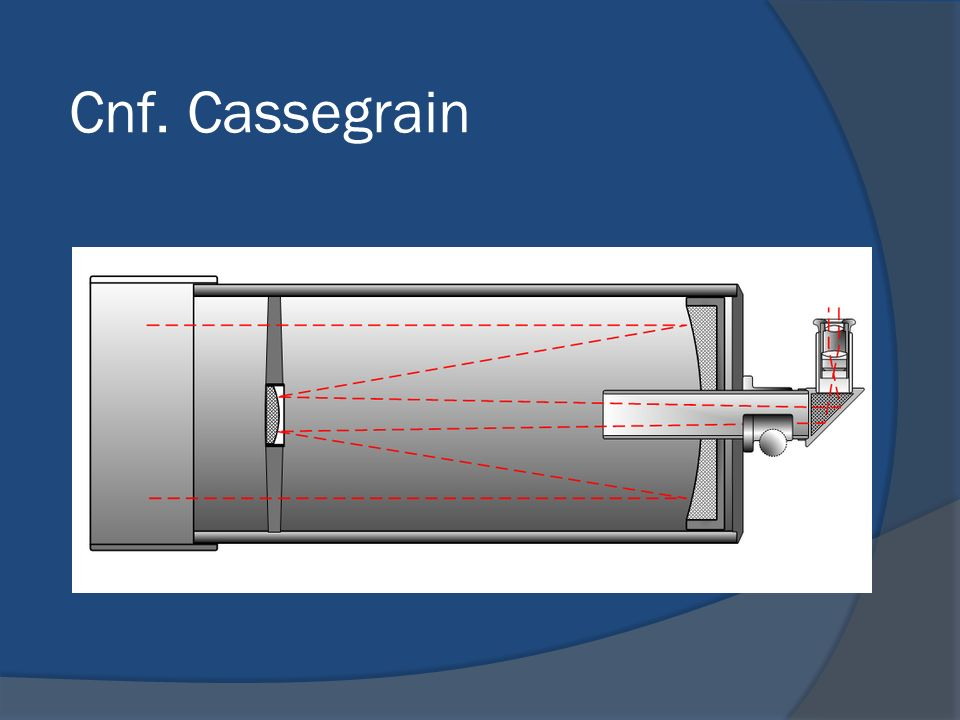 Cnf. Cassegrain