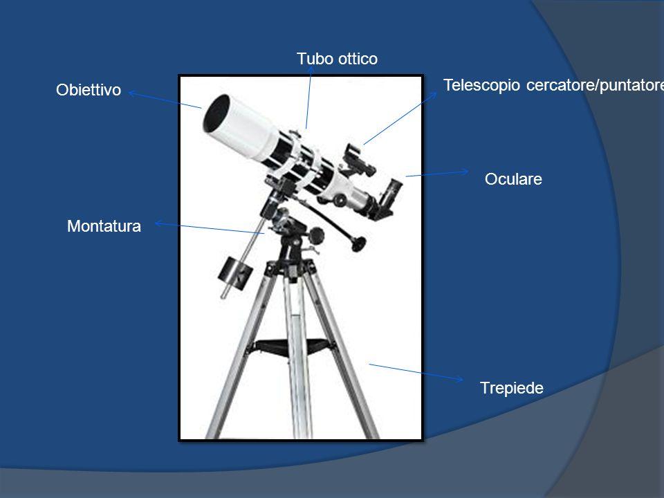 Tubo ottico Telescopio cercatore/puntatore Obiettivo Oculare Montatura Trepiede