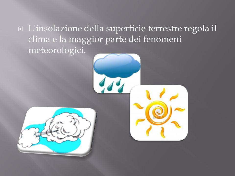 L insolazione della superficie terrestre regola il clima e la maggior parte dei fenomeni meteorologici.