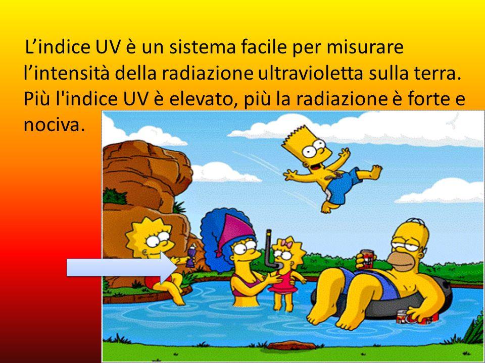 L'indice UV è un sistema facile per misurare l'intensità della radiazione ultravioletta sulla terra.