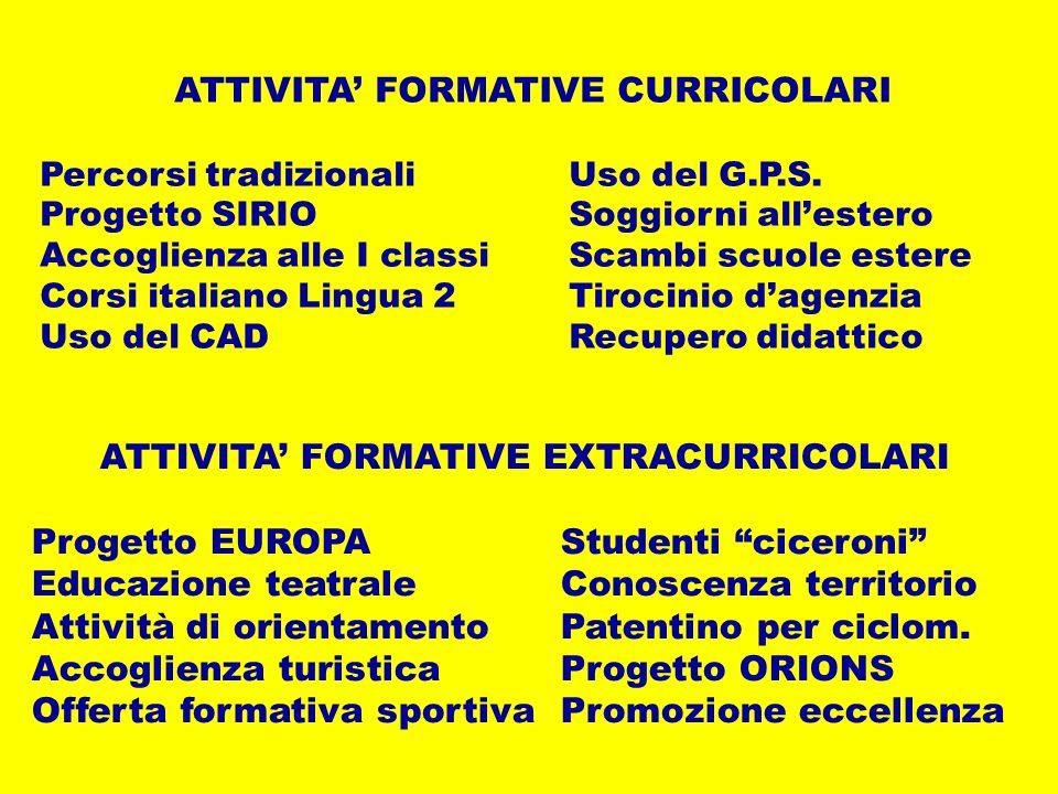 ATTIVITA' FORMATIVE CURRICOLARI ATTIVITA' FORMATIVE EXTRACURRICOLARI