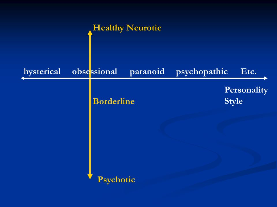Healthy Neurotic hysterical. obsessional. paranoid. psychopathic. Etc. Personality Style. Borderline.