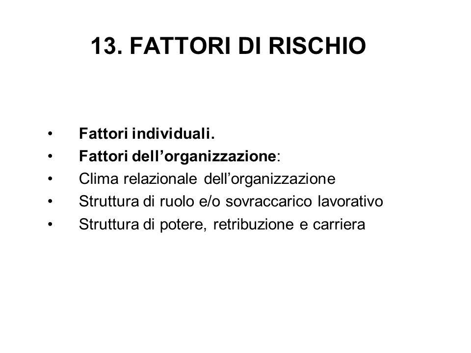 13. FATTORI DI RISCHIO Fattori individuali.