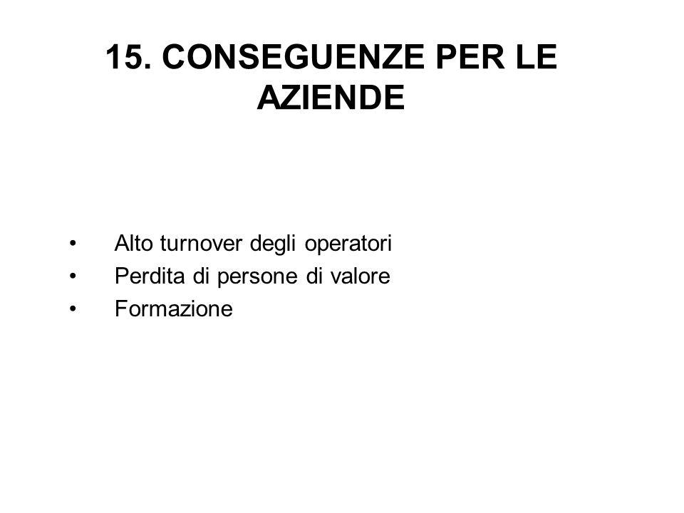 15. CONSEGUENZE PER LE AZIENDE
