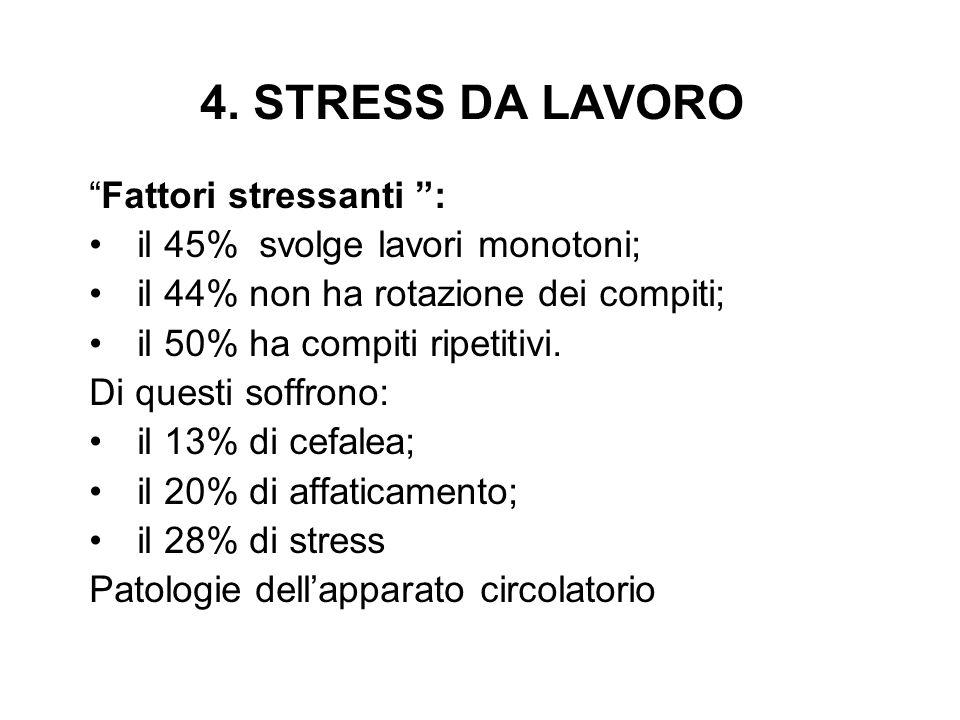 4. STRESS DA LAVORO Fattori stressanti :