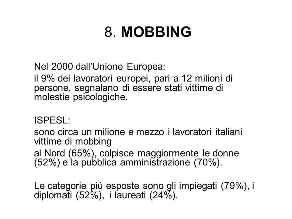 8. MOBBING Nel 2000 dall'Unione Europea: