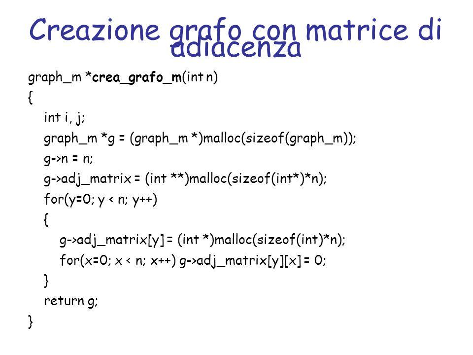 Creazione grafo con matrice di adiacenza