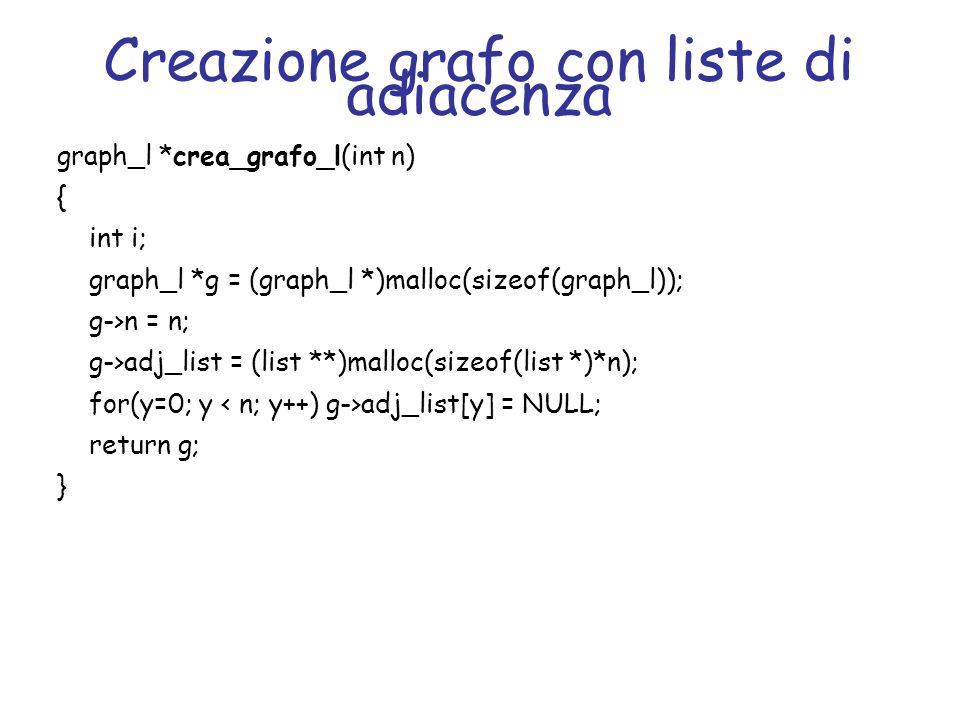 Creazione grafo con liste di adiacenza