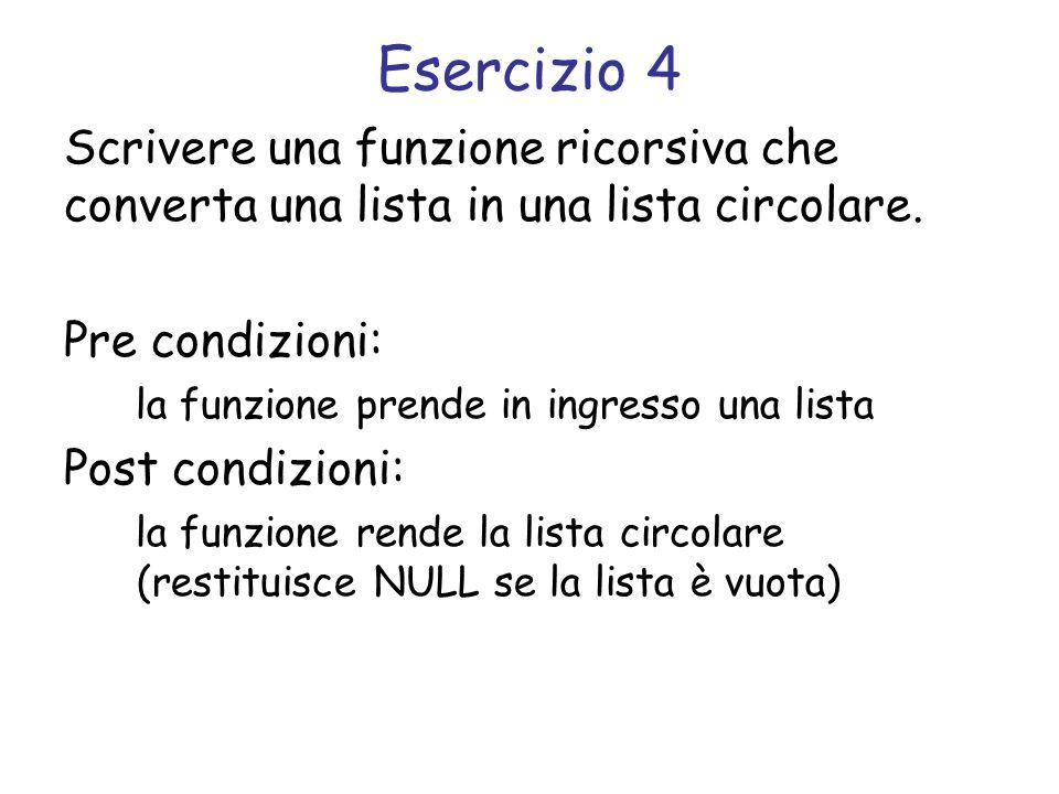 Esercizio 4 Scrivere una funzione ricorsiva che converta una lista in una lista circolare. Pre condizioni: