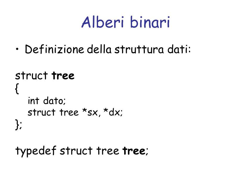 Alberi binari Definizione della struttura dati: struct tree { };
