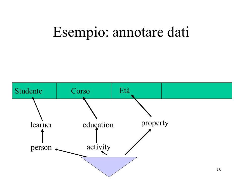 Esempio: annotare dati